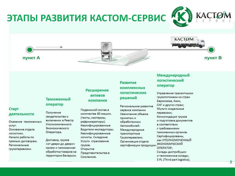 Сертификация требований к услугам на вокзале сертификация серийной мебели